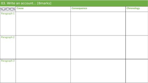 AQA Exam skills - visual templates