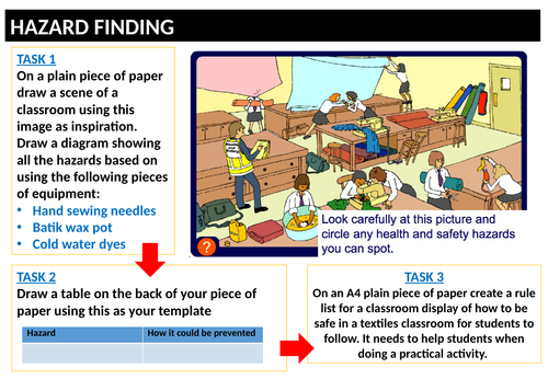 Cover work - Textiles Hazard finding