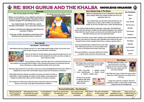 RE - Sikhism: The Gurus and the Khalsa Knowledge Organiser!