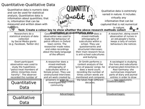 Sociology Research Methods Quantitative Qualitative Starter