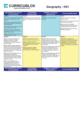 Geography Whole School Progression Overview KS1-KS2