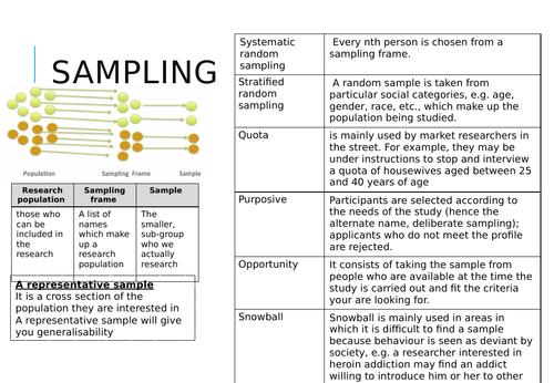 Sampling Source Sheet