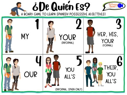 A board game to learn Spanish POSSESSIVE ADJECTIVES! ¿De Quién Es?