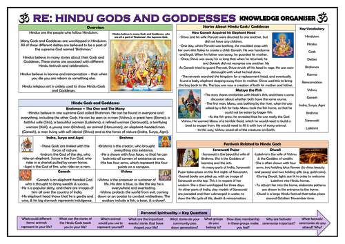 RE - Hindu Gods and Goddesses Knowledge Organiser!
