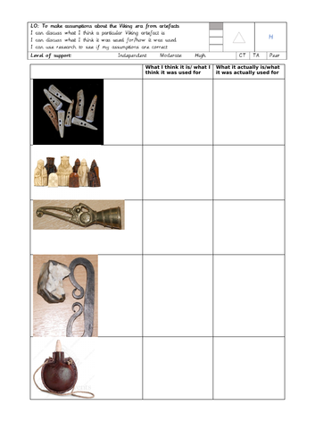 Viking artifacts investigation