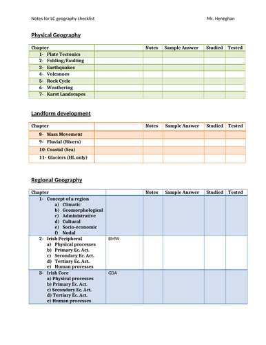 Leaving Certificate Geography Pack