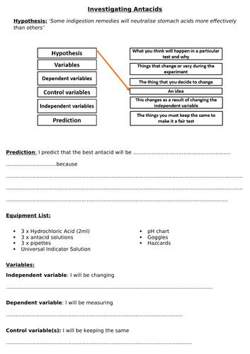 Antacid Investigation - Observation lesson