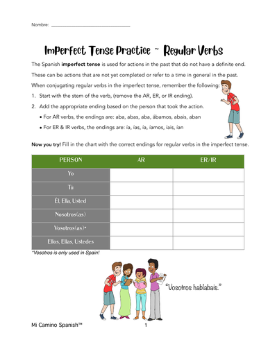 Regular Spanish Verbs, IMPERFECT Tense Conjugation (Overview & Worksheets!)
