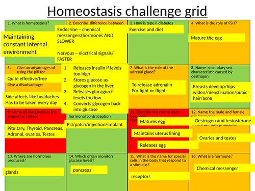 AQA Biology Paper2 Homeostasis revision