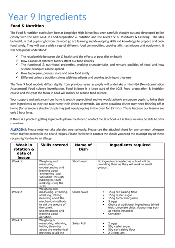 Year 9 SOL, lesson plans and recipe sheet