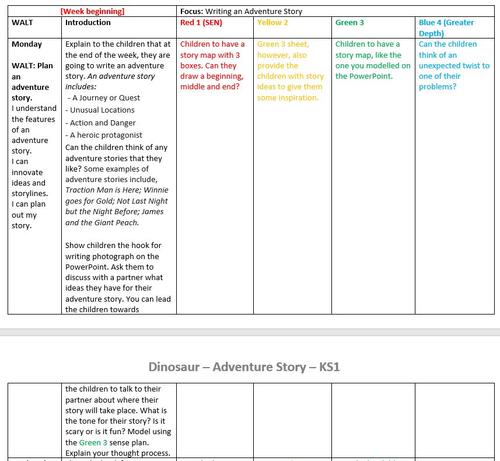 KS1 Dinosaur English Planning (adventure story) (5 of 7)