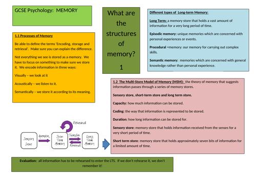 Knowledge Organisers AQA GCSE Psychology
