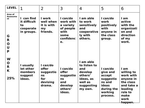 Ks3 Drama Assessment Criteria Teaching Resources Study assessment criteria for media literacy levels. ks3 drama assessment criteria