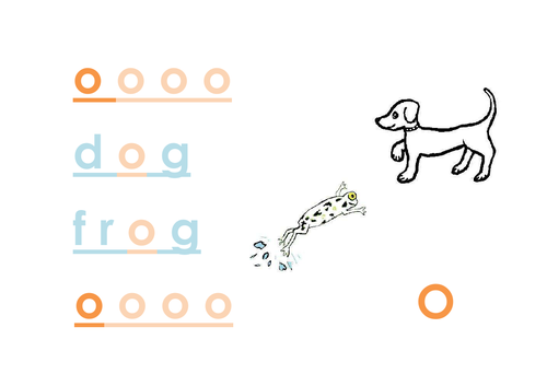 Phonic  'o '  in dog, frog