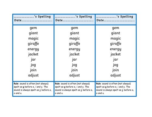 Spelling G/J