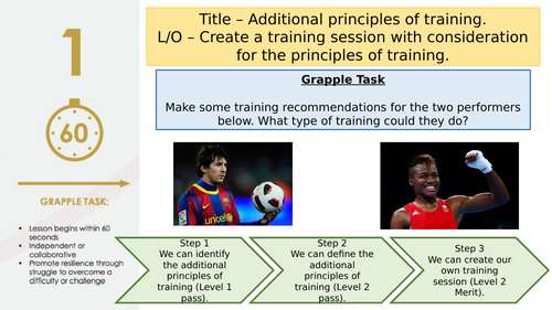 BTEC Sport Additional principles of training lesson