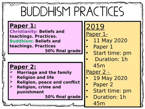 Buddhism Practices - Revision Powerpoint