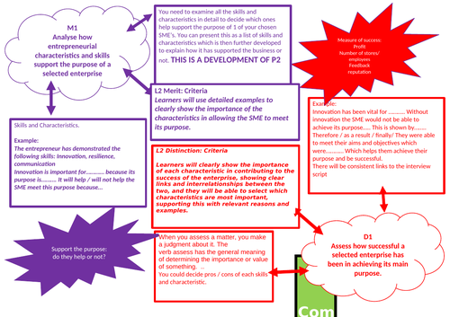COMPONENT 1- LEARNING AIM A (Learning Mat)