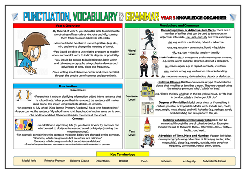 Year 5 Punctuation, Vocabulary and Grammar Knowledge Organiser!