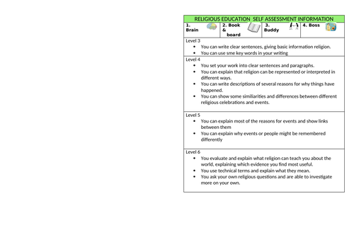 RE marking & feedback codes linked to GCSE levels