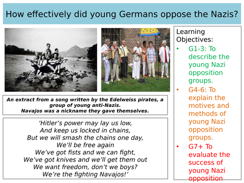 Interpretation Lesson on the  Nazi Opposition/Resistance of Youth