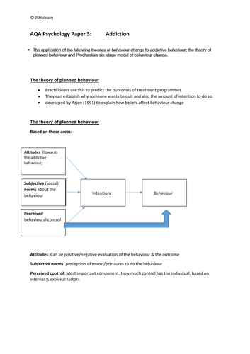 Theory of planned behaviour handout AQA Addiction topic