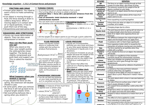 KS3 Knowledge Organisers