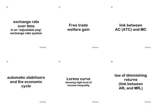 Economics Diagrams Revision Year 2/A-level AQA