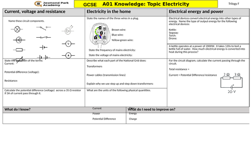 Electricity Worksheet Formative Assessment
