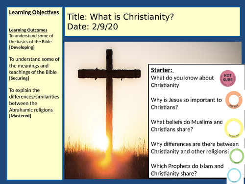 What is Christianity + Islam?