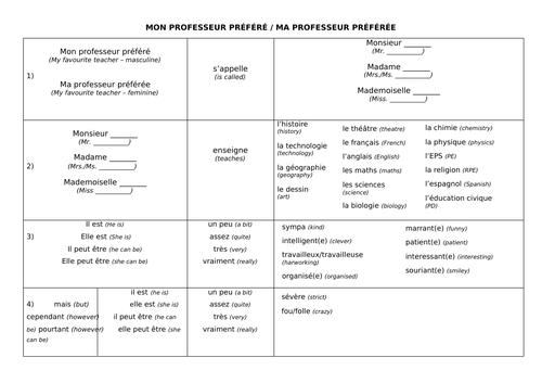 KS3 French - My Favourite Teacher - Editable Sentence Builder (Double-Sided)