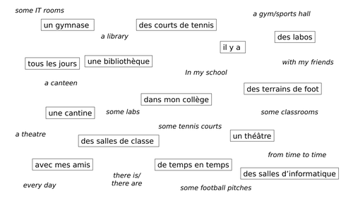 KS3 French - School Facilities using 'où' - Full Lesson and Handouts