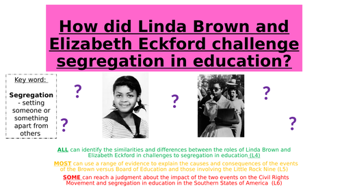 Role of Elizabeth Eckford and Linda Brown in CRM