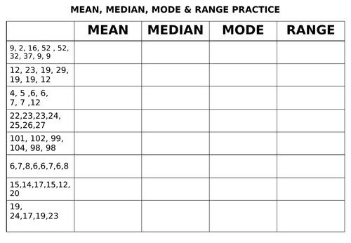 MEAN, MEDIAN, MODE PRACTICE TABLE