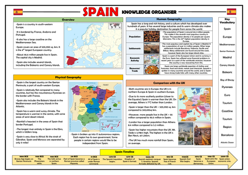 Spain Knowledge Organiser - KS2 Geography Place Knowledge!