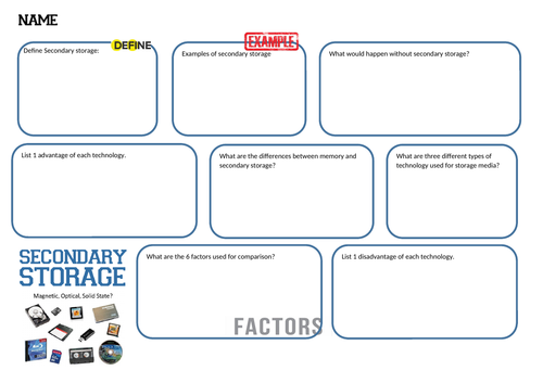 Secondary Storage Mind map