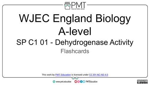 WJEC England/ Eduqas A-Level Biology Practical Flashcards