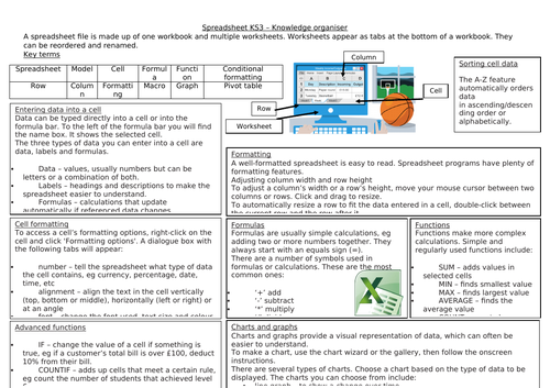 Spreadsheets knowledge organiser