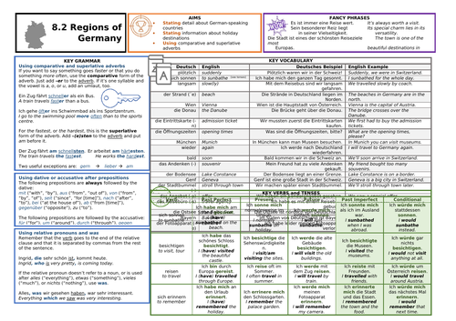 Knowledge Organiser (KO) for German GCSE AQA OUP Textbook 8.2 - Regions of Germany
