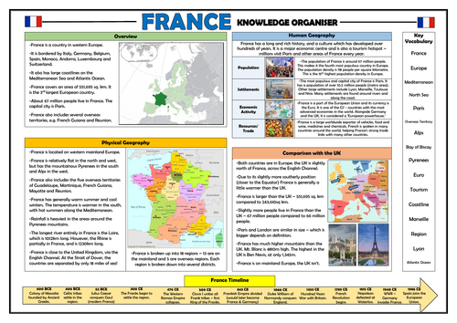France Knowledge Organiser - KS2 Geography Place Knowledge!