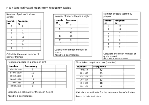 Mean from Frequency Table