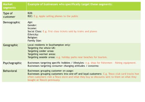 BTEC L2 Enterprise-Component 3 mixed bundle