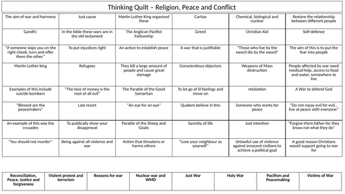 AQA RS Religion, Peace and Conflict Revision Thinking Quilt