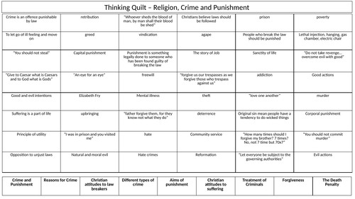 AQA RS Religion, Crime and Punishment Revision Thinking Quilt