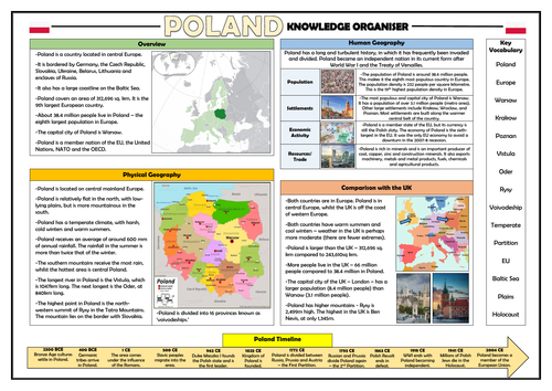 Poland Knowledge Organiser - KS2 Geography Place Knowledge!