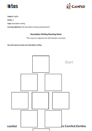 Descriptive Writing Planning Worksheet (Zambian Curriculum)