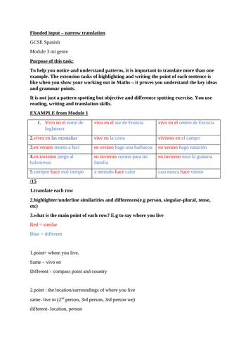 GCSE Spanish Module 3 mi gente: Narrow translation Flooded Input