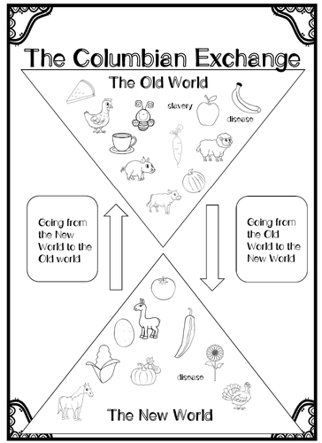 Columbian Exchange Handout