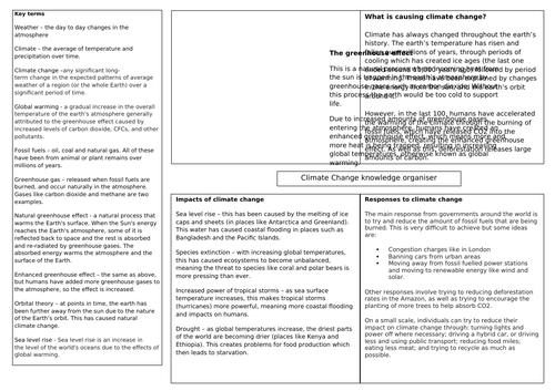 Climate change knowledge organiser