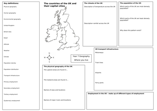 The Geography of the UK knowledge organiser